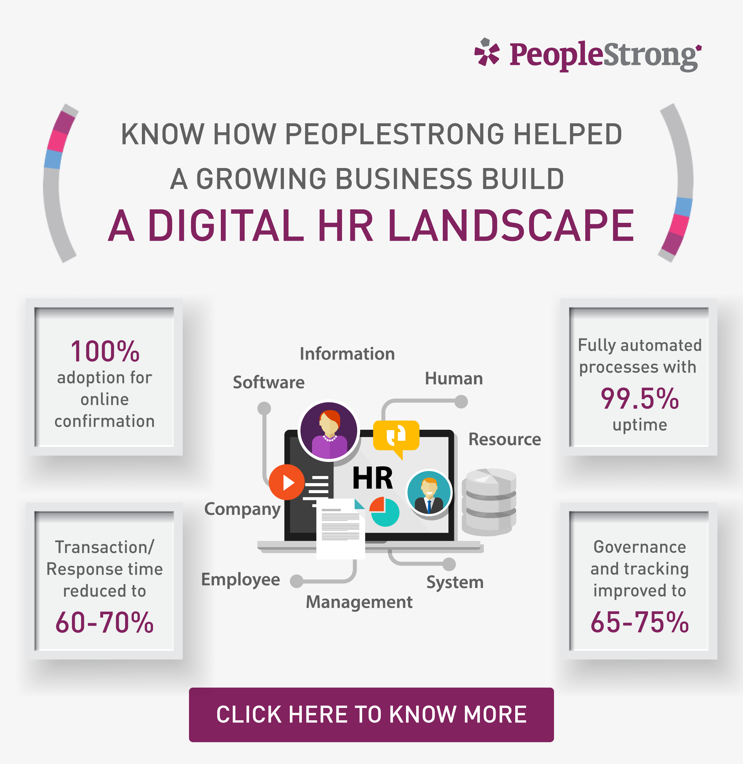 Building a digital HR landscape for a growing busi...